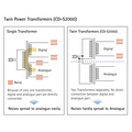 CD-S2000 Twin Power Transformers Diagram