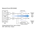 CD-S2000 Balanced Circuit Diagram