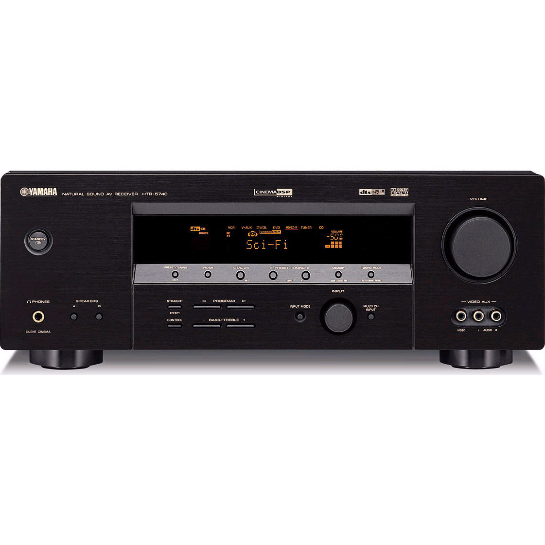 Htr 3064 htr av receivers audio visual products yamaha for Yamaha audio customer service