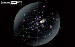 シネマDSP HD³音場概念図