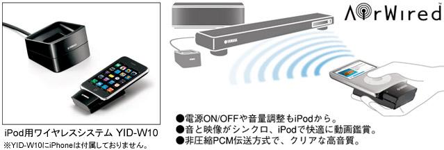 別売アクセサリー「YID-W10」とYSP-2200使用イメージ画像