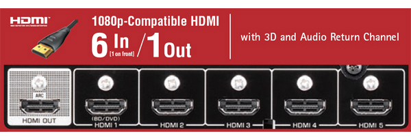HDMI with 3D and Audio Return Channel