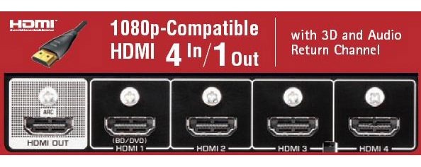 HDMI with 3D and ARC