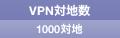 VPN対地数 1000対地