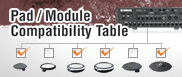 Pad/Module Compatibiliyty Table