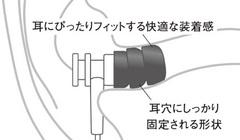 EPH-100耳穴装着イラスト