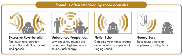 Sound by Room Acoustics
