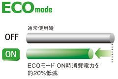 ECOモード概念図