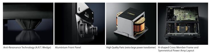 Optimum Audio Quality Design Concept