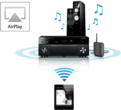 Wireless Music Playback via AirPlay from iPod/iPhone/iPad