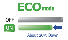 ECO mode lowers power consumption by 20%