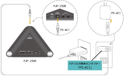 PJP-25UR専用ACアダプター PS-AC1