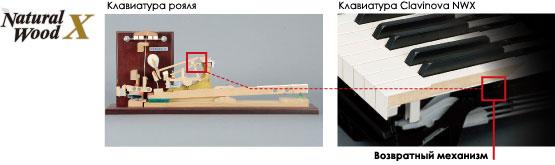 Клавиатура из натурального дерева Natural Wood X (NWX)