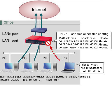 Combined use of the DHCP server function and MAC address filtering