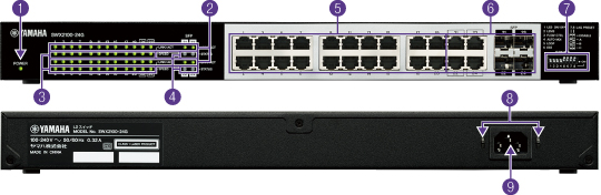 SWX2100-24G 外観図