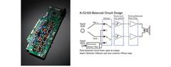 Yamaha A-S2100 diskreter Geräteaufbau für niedrige Impedanz