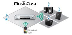 Yamaha MCR-N670D MusicCast Möglichkeiten
