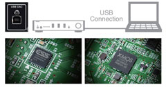 Yamaha MCR-N870D mit USB DAC
