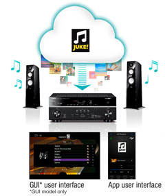 yamaha rx v681 7 2 ch network av receiver 11street. Black Bedroom Furniture Sets. Home Design Ideas