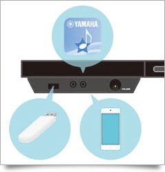 スマートフォンやタブレット端末など、外部機器とつないで 広がる新たな楽しみ方