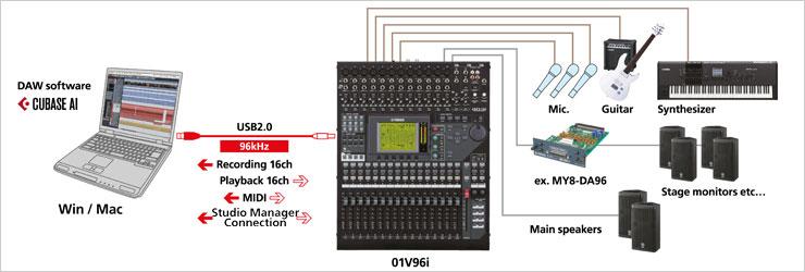 Yamaha 01v96i Consola Digital Compra En Colombia