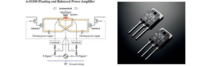 Yamaha A-S1100 symmetrische Endstufe mit MOSFETS