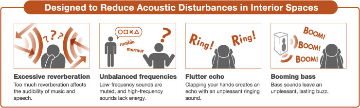 Designed to Reduce Acoustic Disturbances in Interior Spaces