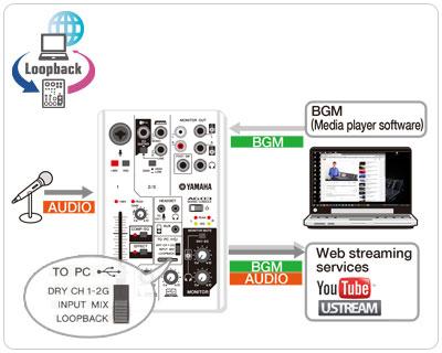 AG06 | AG Series | Mixers | Products | Yamaha