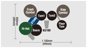 Yamaha DTX400K электронные ударные