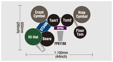 Yamaha DTX430K электронные ударные