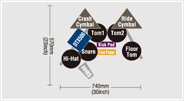 Dtx500k on diagram of electronic cymbal