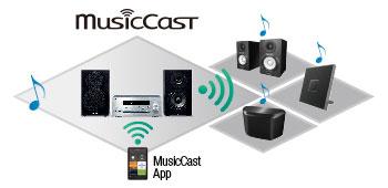 Yamaha MCR-N470D MusicCast Anwendung