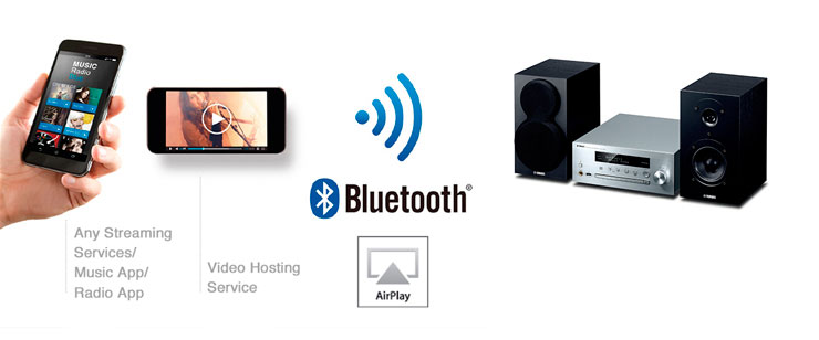 Yamaha MCR-N570D Streaming per Bluetooth oder Airplay
