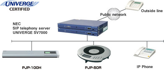 Linking with IP-PBX and SIP servers