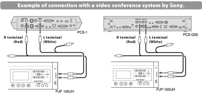 Connecting to a video conference system