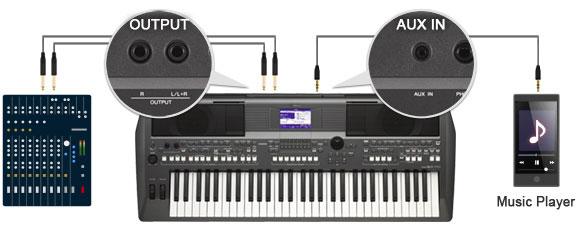 Psr S670 Arranger Workstations Pianos Amp Keyboards