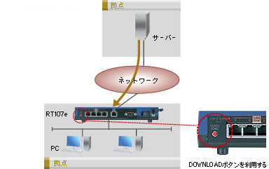 DOWNLOADボタンの利用イメージ
