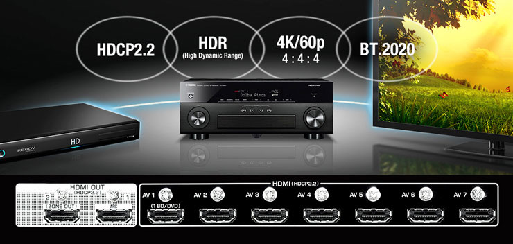 BE701FEC48BA45488F8E7D483D92306B_12074 yamaha aventage rx a2060 9 2 channel network av receiver with  at bayanpartner.co