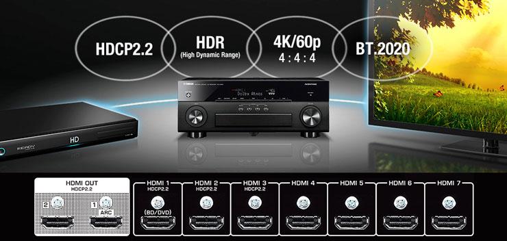 Audio Centre - Yamaha RX-A860 (Januari Sale 2018) - Home Theater System
