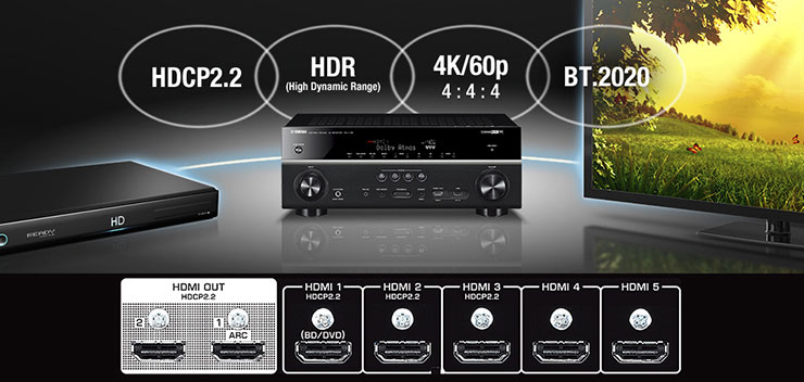 YAMAHA RX-V781 7 2-channel AV Receiver