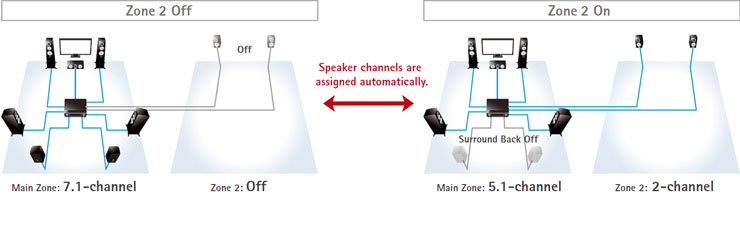 yamaha rx v681 7 2 channel av receiver musiccast enabled on Yamaha Motor Wiring Diagram for yamaha receiver wiring diagram #19 at Wiring Schematics