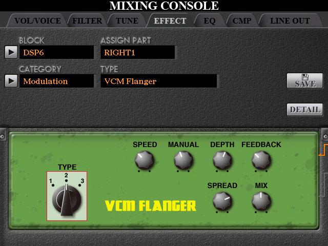 VCM (Virtual Circuit Modeling)