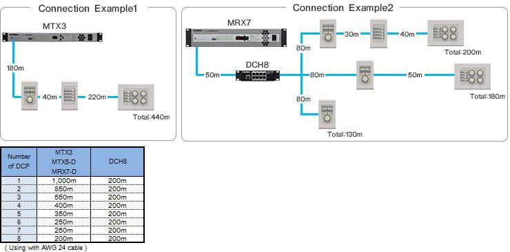 MRX7-D