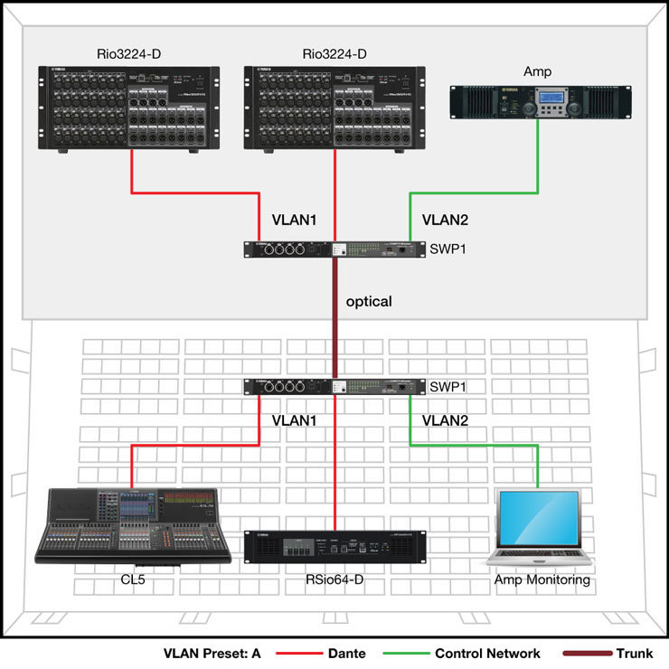 Схемы блока питания для радиолюбительской лаборатории